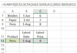 Countif Sumif Minif Excel Min And Max Functions