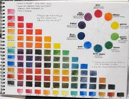 printable watercolor color mixing chart google search art