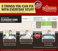 Clogged Sink Kitchen Kitchen Design Ideas - Kitchen sink is clogged