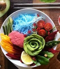 cuisine ayurv馘ique cuisine ayurv馘ique d馭inition 11 images cuisine ayurv馘ique d