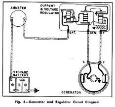 onan rv generator wiring diagram and generator regulator circuit