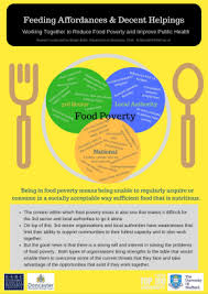 National Geographic Infographic Reveals What The Consumes Feeding Affordances Decent Helpings Infographic From The Research
