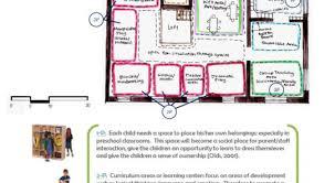 Designing A Preschool Classroom Floor Plan 7 Preschool Floor Plan Floor Plan For Preschool Classroom Home