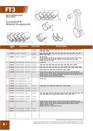 fiat engine page 48 sparex parts lists u0026 diagrams