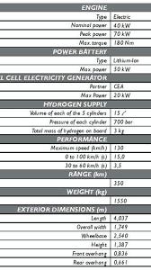 peugeot partner dimensions peugeot 207 e pure concept motor1 com photos