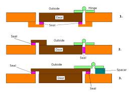 teardrop door seal configurations how to build a teardrop