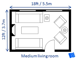 Average Size Of Living Room | living room size