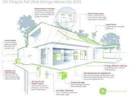 energy efficient home designs energy efficient house design south australia minimalist most with