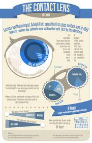 74 best contact lenses and your eyes images on pinterest
