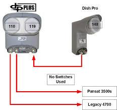 dpp quad lnb wiring all wiring diagram and wire schematics