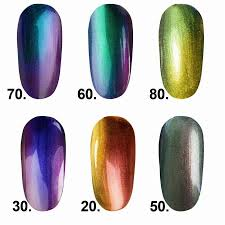 new lastest candy lover 2015 chameleon color changing metallic uv