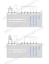 wiring diagram plc dc inputs to ac outputs wiring diagram simonand