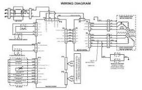 wiring diagram for whirlpool estate dryer u2013 the wiring diagram