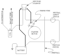diagrams 880710 ford starter solenoid wiring diagram u2013 1992 ford