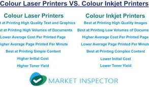 are printer companies gouging us on pictures of color laser