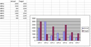 Sales Chart Excel Template Actual Vs Target Chart In Excel Free Excel Template And