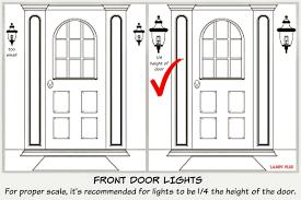 front door gorgeous standard front door width design standard