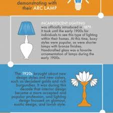 History Of Interior Design Styles History Of Lamp Styles Infographic Visual Ly