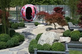Virtual Backyard Design by Virtual Garden Design Trend On Plans Virtual Garden Design Image