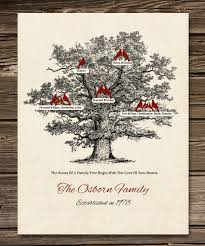 40th anniversary gift ideas 40th wedding anniversary personalized family tree poster