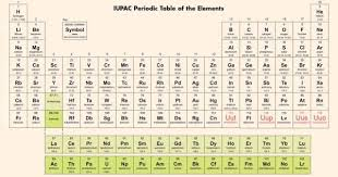 Br On Periodic Table We Have A New Periodic Table Of Elements