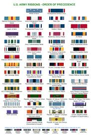 Awards And Decorations Army Us Military Decorations Order Of Precedence Billingsblessingbags Org