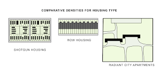 typology 3 radiant city housing u2013 design primer
