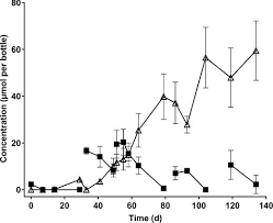 resolucion organica 5544 de 2003 notinet co occurrence of genes for aerobic and anaerobic biodegradation of