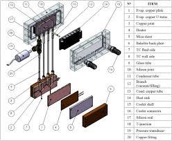 edgestar wiring diagram edgestar download wirning diagrams