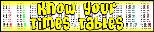 3times Table Year 3 Times Table Facts St Joseph U0027s Rcva Primary