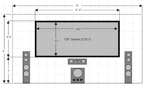 home theater floor plans building a home theater part 1 introduction and planning room
