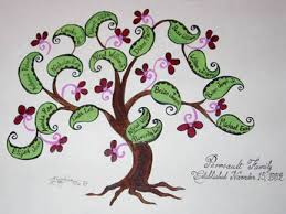 family tree with names on paisley leaves 14x11