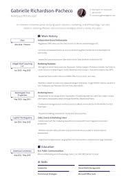 Sales Support Resume Samples by Brand Ambassador Resume Samples Visualcv Resume Samples Database