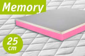 memory materasso materasso in memory prezzi e caratteristiche