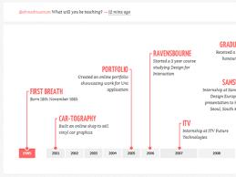 Horizontal Resume Resume Timeline By Craig Dennis Dribbble