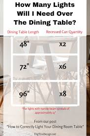 dining table light fixture quantity chart dig this design