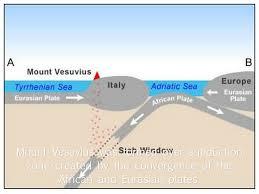 Map Of Pompeii Italy by Mount Vesuvius By Ameliameno