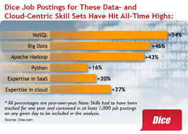 big data hadoop resume top 50 hadoop interview questions in 2017