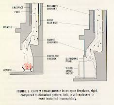Fireplace Damper Parts - installing wood stoves and inserts