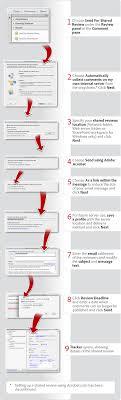 how to do a pdf review document review acrobat adobe acrobat