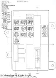 2014 tundra fuse box diagram 2014 wiring diagrams instruction