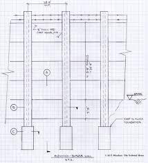 Trump Taj Mahal Floor Plan An Engineer Explains Why Trump U0027s Wall Is So Implausible