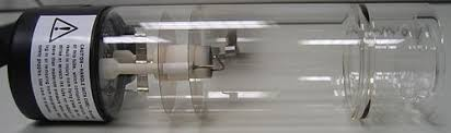 hollow cathode l in atomic absorption spectroscopy atomic absorption spectroscopy wikiwand