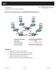 lab 1 ip address computer network