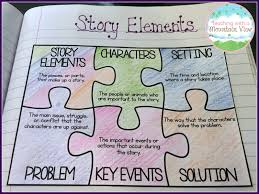 teaching with a mountain view teaching story elements a