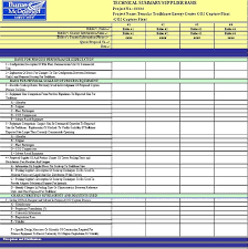 Supplier Scorecard Template Excel Vendor Evaluation Vendor Evaluation Process Erp Scm Scn Wiki