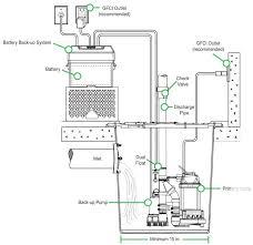 sump pump battery backup wiring diagram periodic u0026 diagrams science