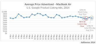 macbook air price on black friday once again lowest prices not found on black friday or cyber
