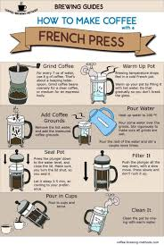 10 Best Coffee Grinders For Every Budget Updated For 2018 Gear How To Make Coffee With A French Press And Espresso 1 Cup Maker