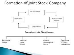 stock photo company joint stock company 10 728 jpg cb 1320977875